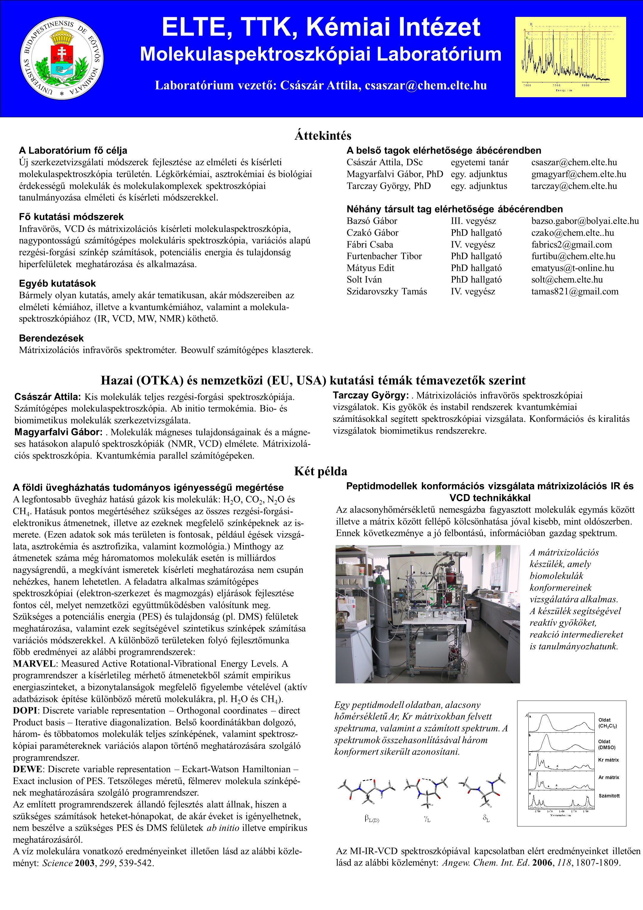 ELTE, TTK, Kémiai Intézet Molekulaspektroszkópiai Laboratórium Laboratórium vezető: Császár Attila, csaszar@chem.elte.hu