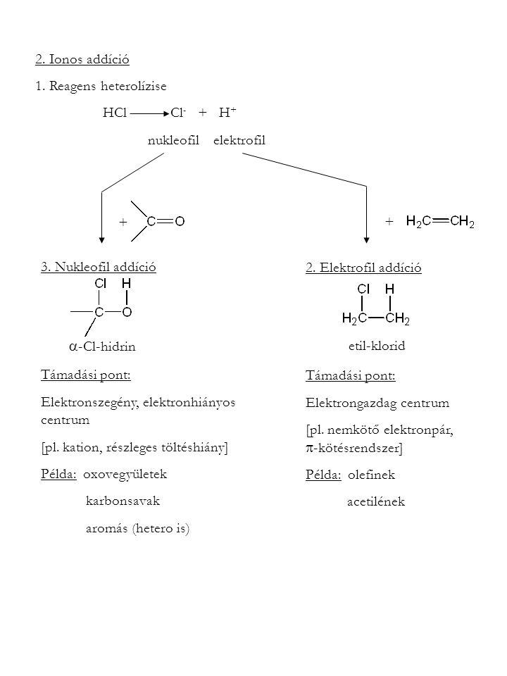 2. Ionos addíció 1. Reagens heterolízise. HCl Cl- + H+ nukleofil elektrofil. + + 3. Nukleofil addíció.