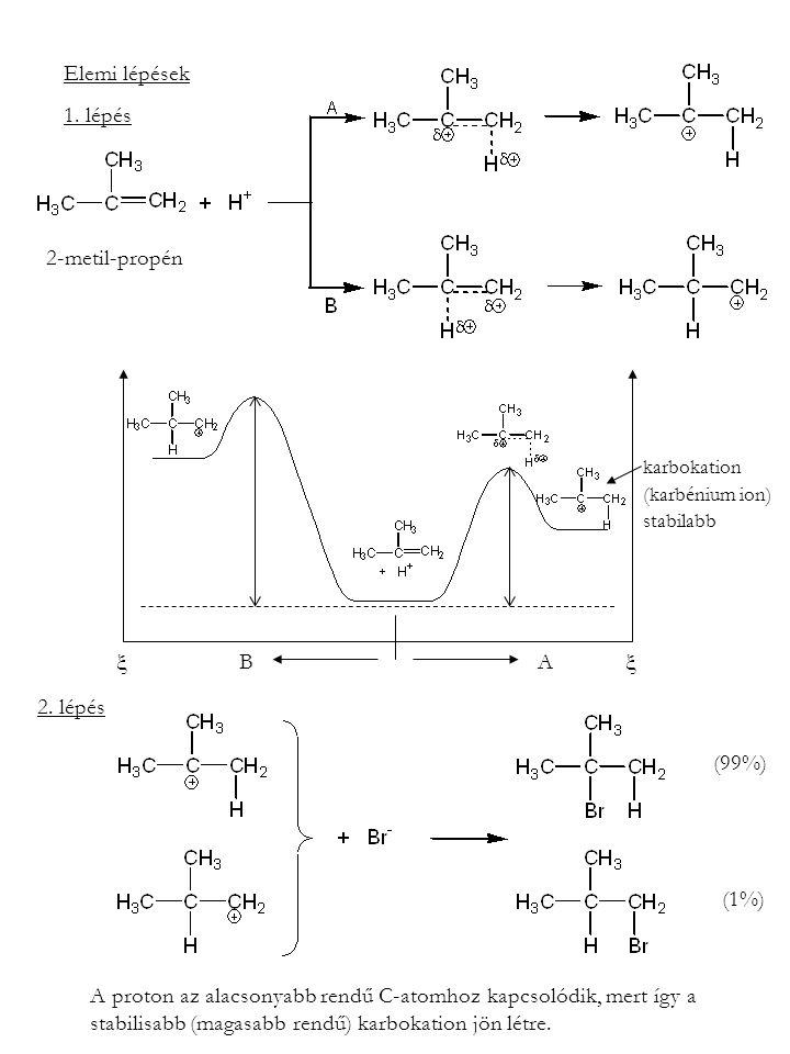 Elemi lépések 1. lépés 2-metil-propén x B A x 2. lépés (99%) (1%)