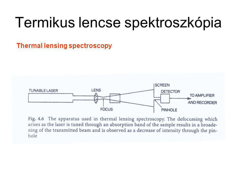 Termikus lencse spektroszkópia