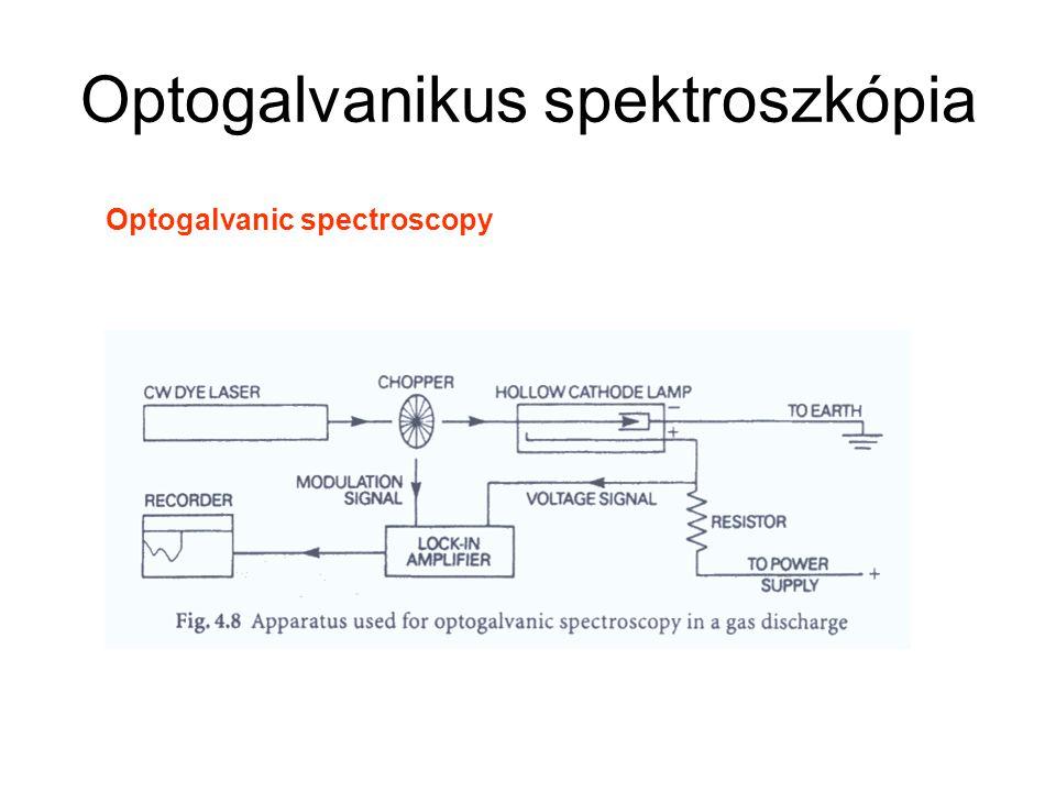 Optogalvanikus spektroszkópia