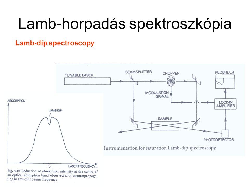 Lamb-horpadás spektroszkópia