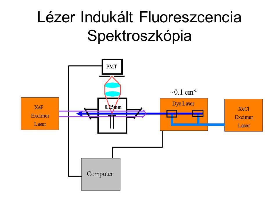Lézer Indukált Fluoreszcencia Spektroszkópia