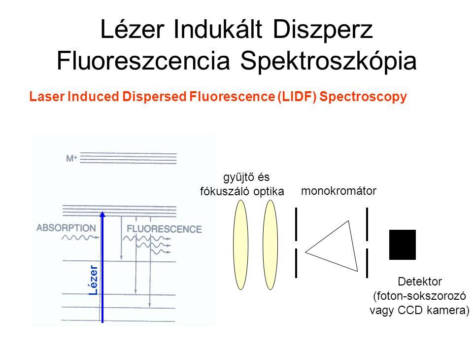 Lézer Indukált Diszperz Fluoreszcencia Spektroszkópia