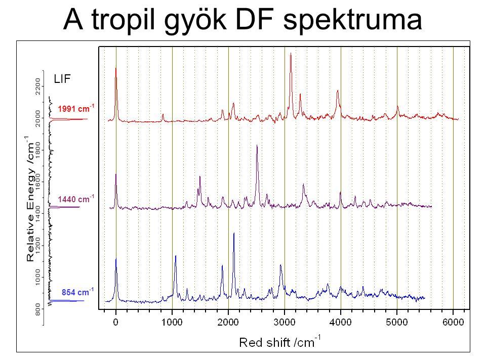 A tropil gyök DF spektruma