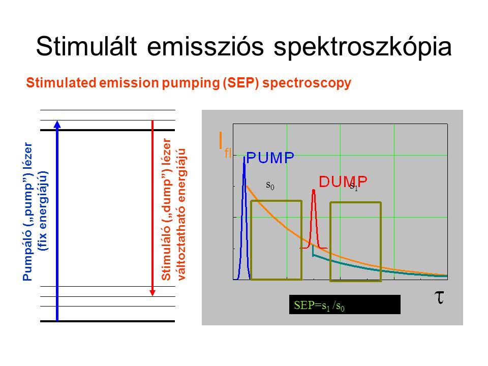 Stimulált emissziós spektroszkópia