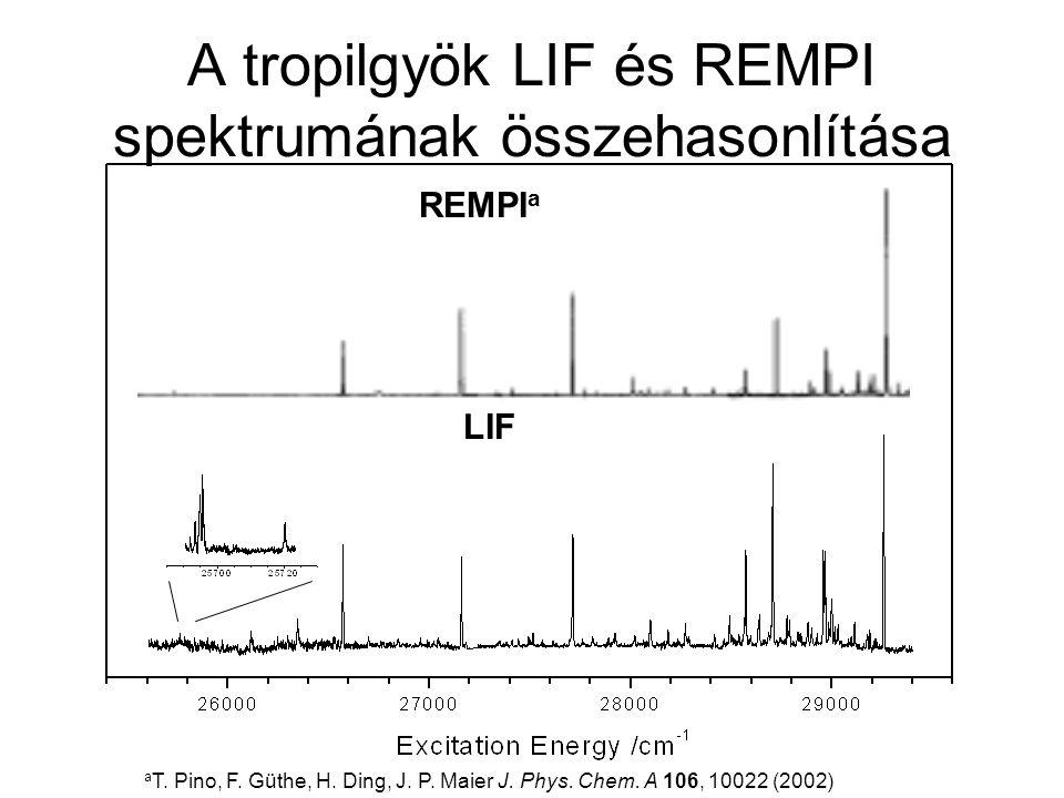 A tropilgyök LIF és REMPI spektrumának összehasonlítása