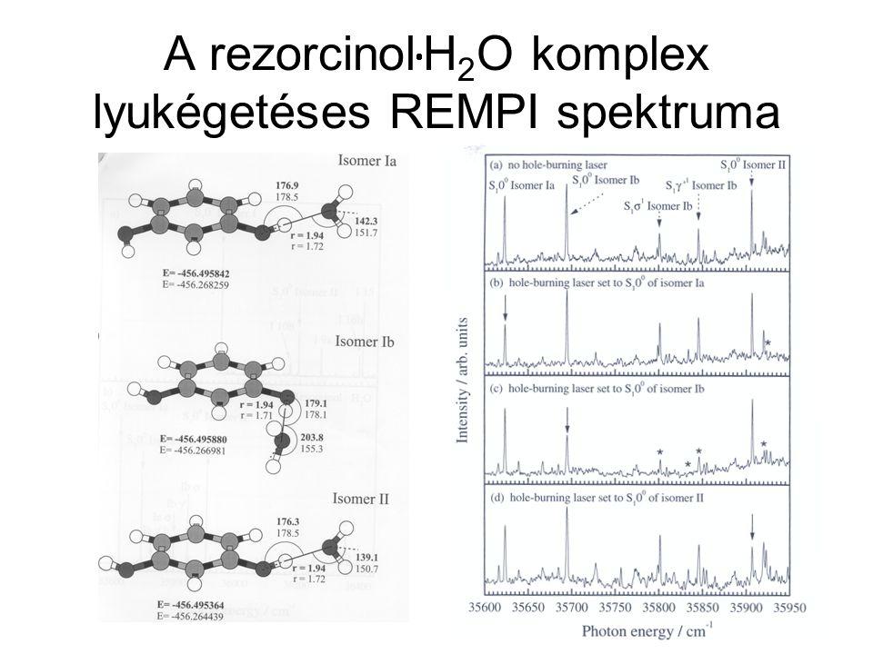 A rezorcinolH2O komplex lyukégetéses REMPI spektruma