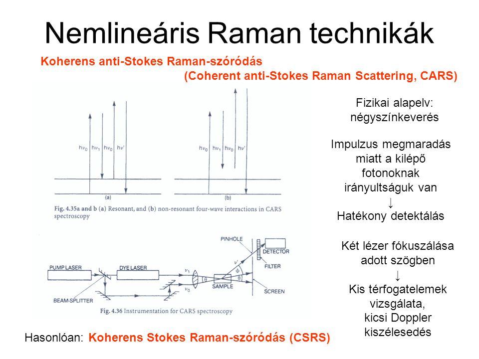 Nemlineáris Raman technikák