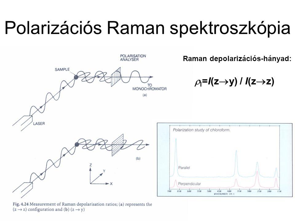 Polarizációs Raman spektroszkópia