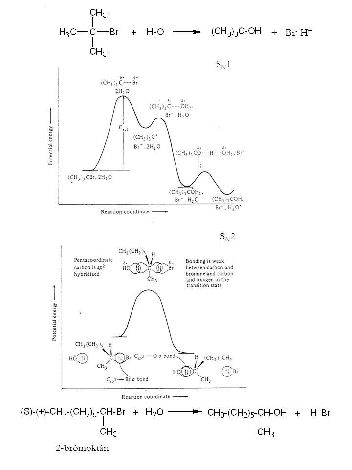 + Br- H+ SN1 SN2 2-brómoktán