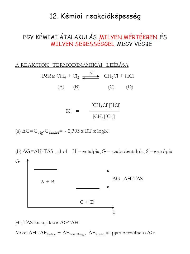 12. Kémiai reakcióképesség