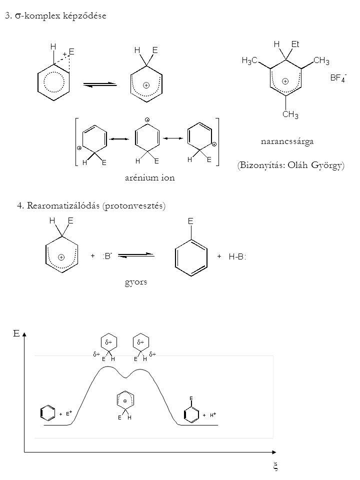 (Bizonyítás: Oláh György) arénium ion