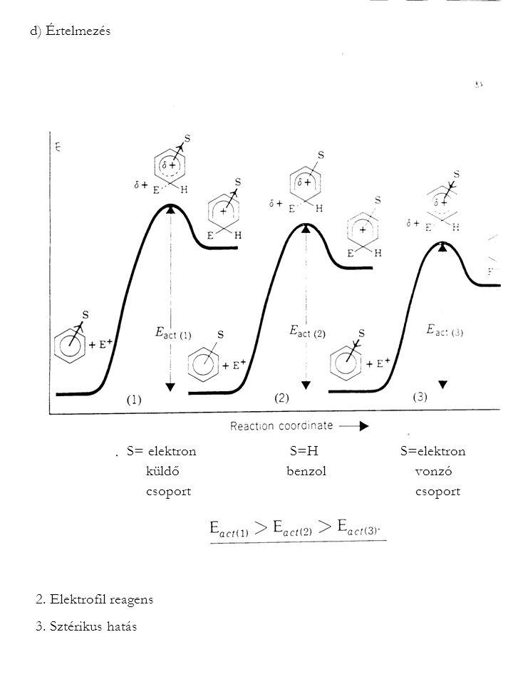 d) Értelmezés S= elektron S=H S=elektron. küldő benzol vonzó. csoport csoport.