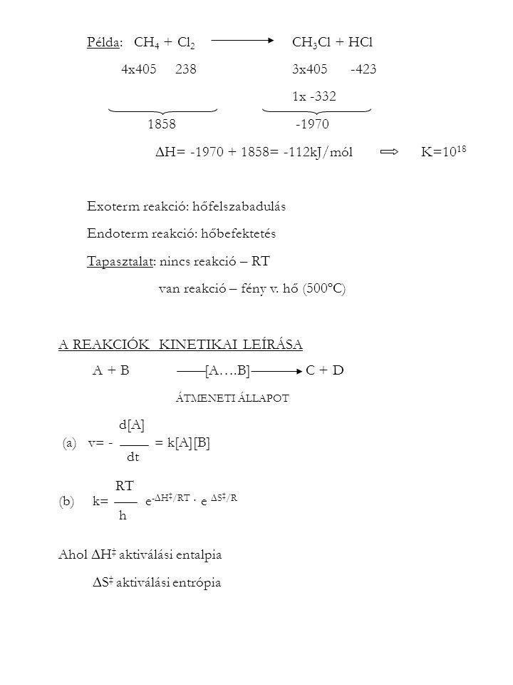 Példa: CH4 + Cl2 CH3Cl + HCl 4x405 238 3x405 -423. 1x -332. 1858 -1970.