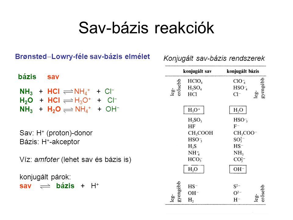 Sav-bázis reakciók BrønstedLowry-féle sav-bázis elmélet