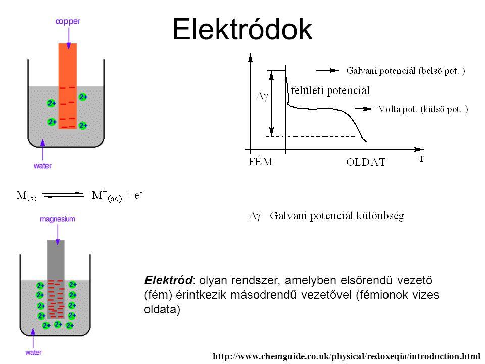 Elektródok Elektród: olyan rendszer, amelyben elsőrendű vezető (fém) érintkezik másodrendű vezetővel (fémionok vizes oldata)