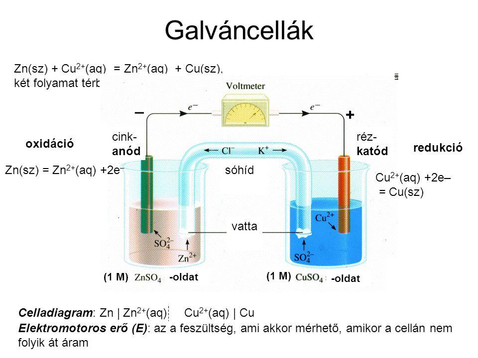 Galváncellák _ + Zn(sz) + Cu2+(aq) = Zn2+(aq) + Cu(sz),