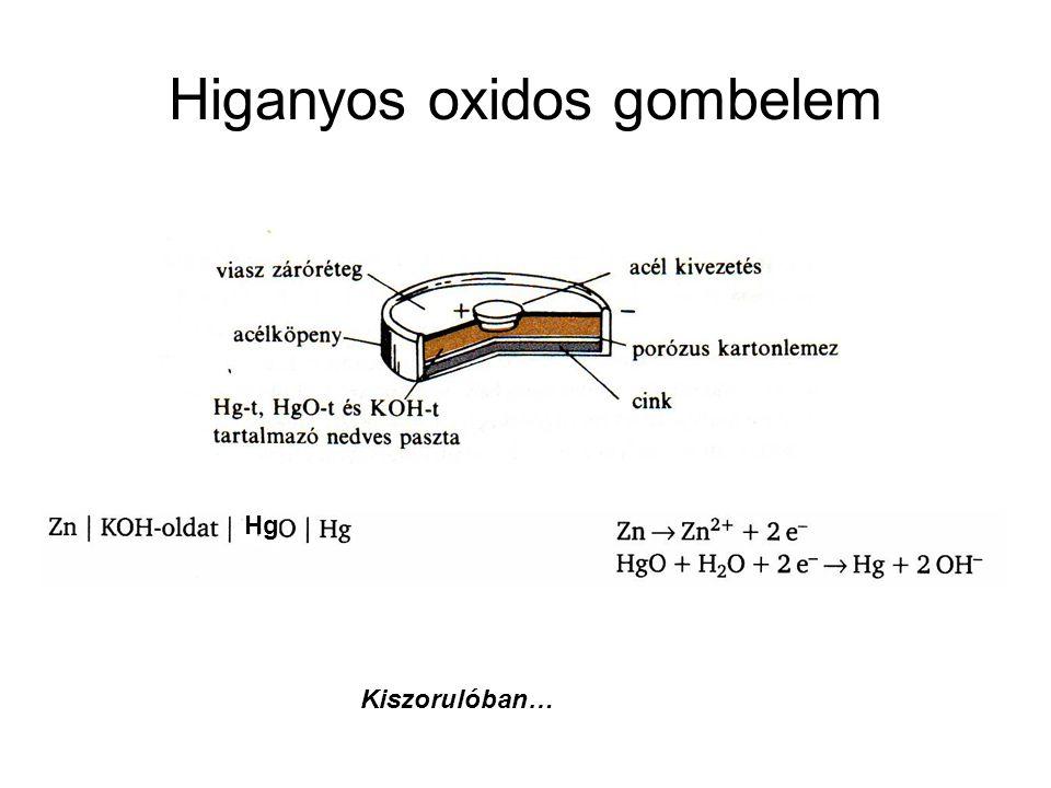 Higanyos oxidos gombelem