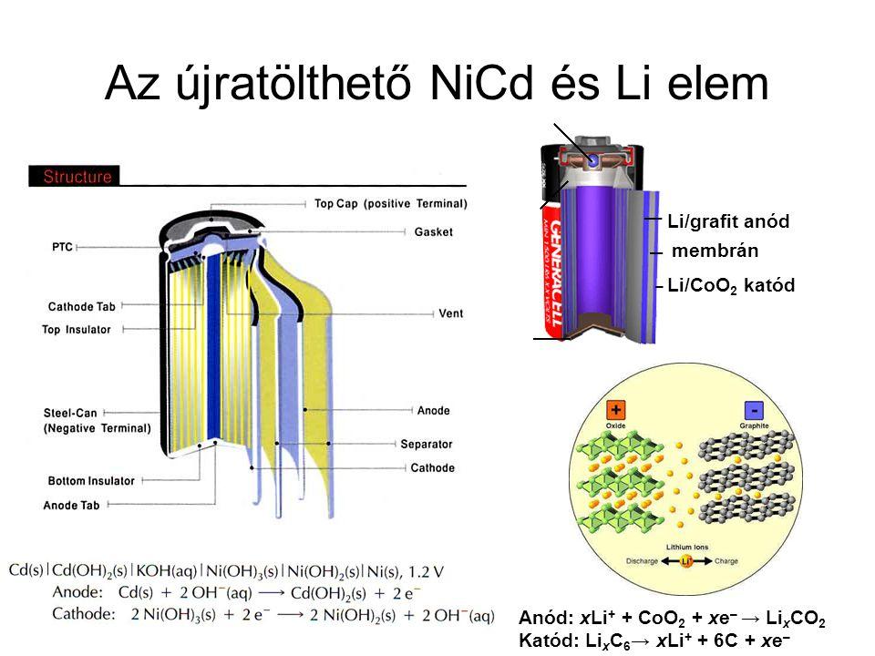 Az újratölthető NiCd és Li elem