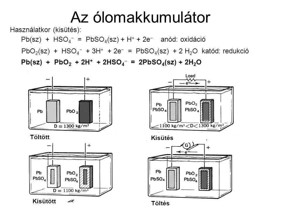 Az ólomakkumulátor Használatkor (kisütés):