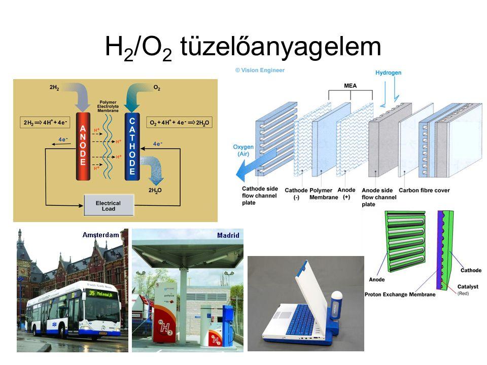 H2/O2 tüzelőanyagelem