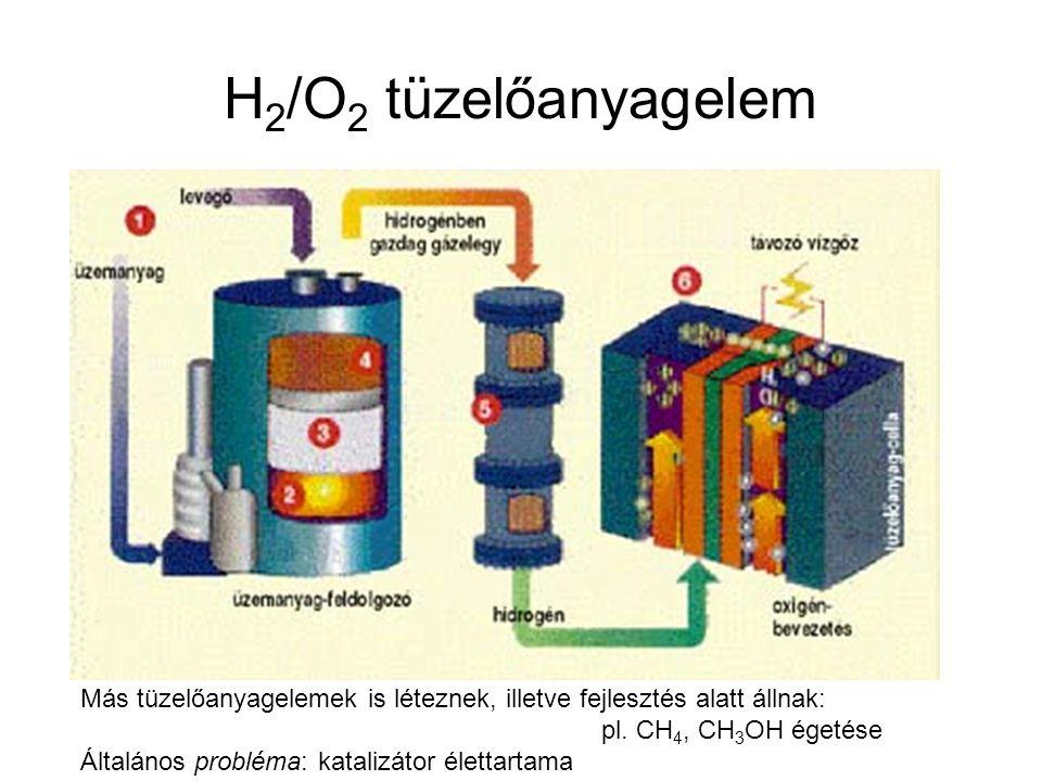 H2/O2 tüzelőanyagelem Más tüzelőanyagelemek is léteznek, illetve fejlesztés alatt állnak: pl. CH4, CH3OH égetése.