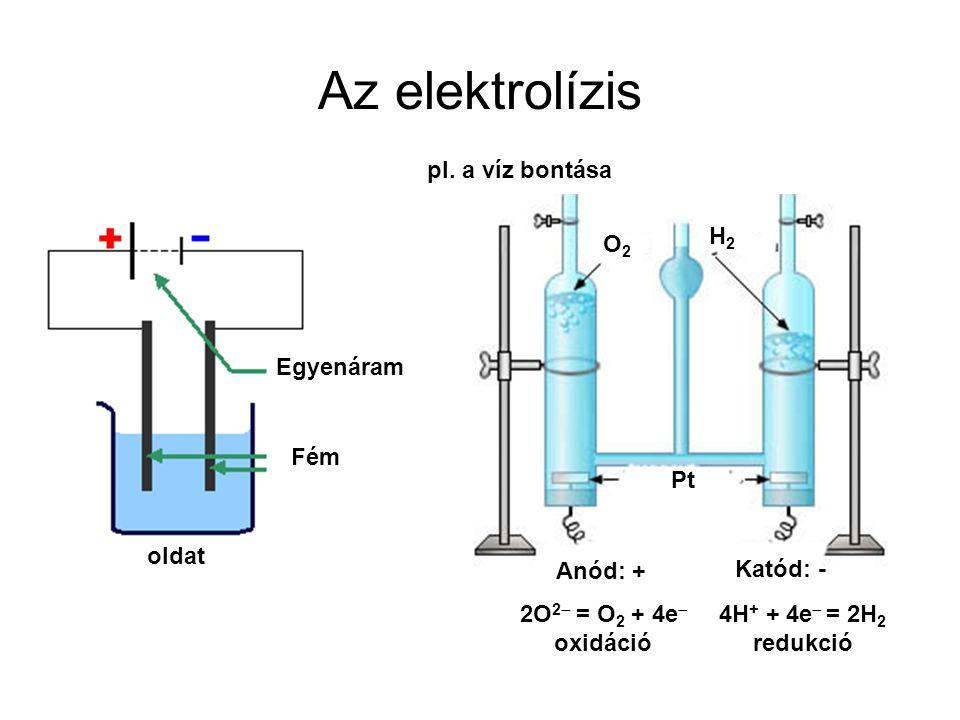 Az elektrolízis pl. a víz bontása H2 O2 Egyenáram Fém Pt oldat Anód: +