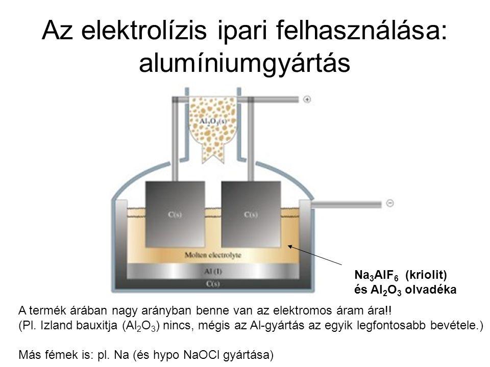 Az elektrolízis ipari felhasználása: alumíniumgyártás