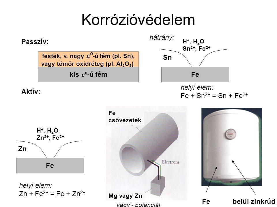 festék, v. nagy eº-ú fém (pl. Sn), vagy tömör oxidréteg (pl. Al2O3)