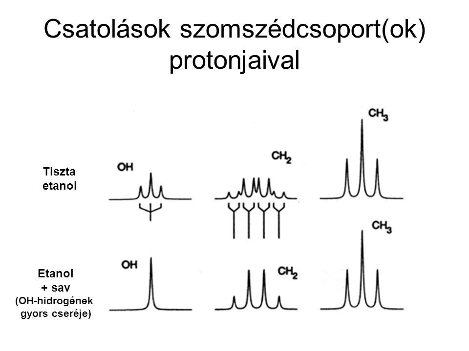 Csatolások szomszédcsoport(ok) protonjaival