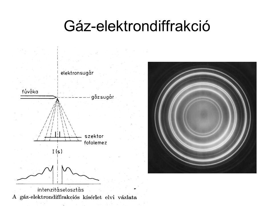 Gáz-elektrondiffrakció
