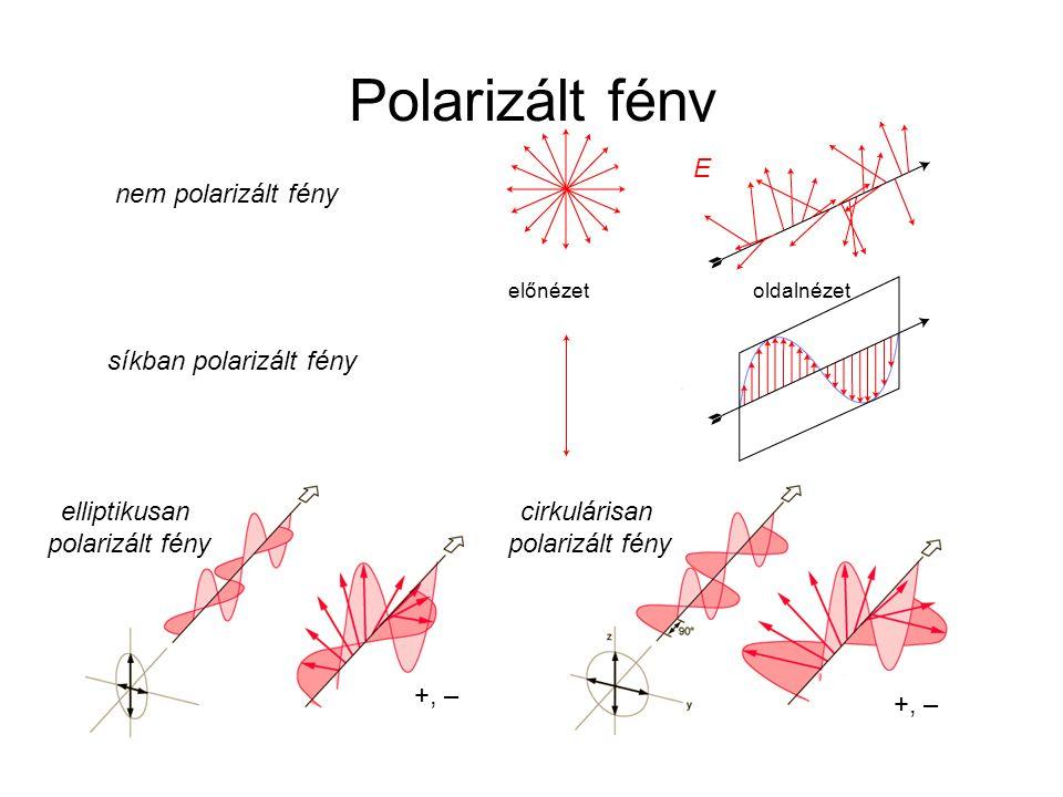 síkban polarizált fény