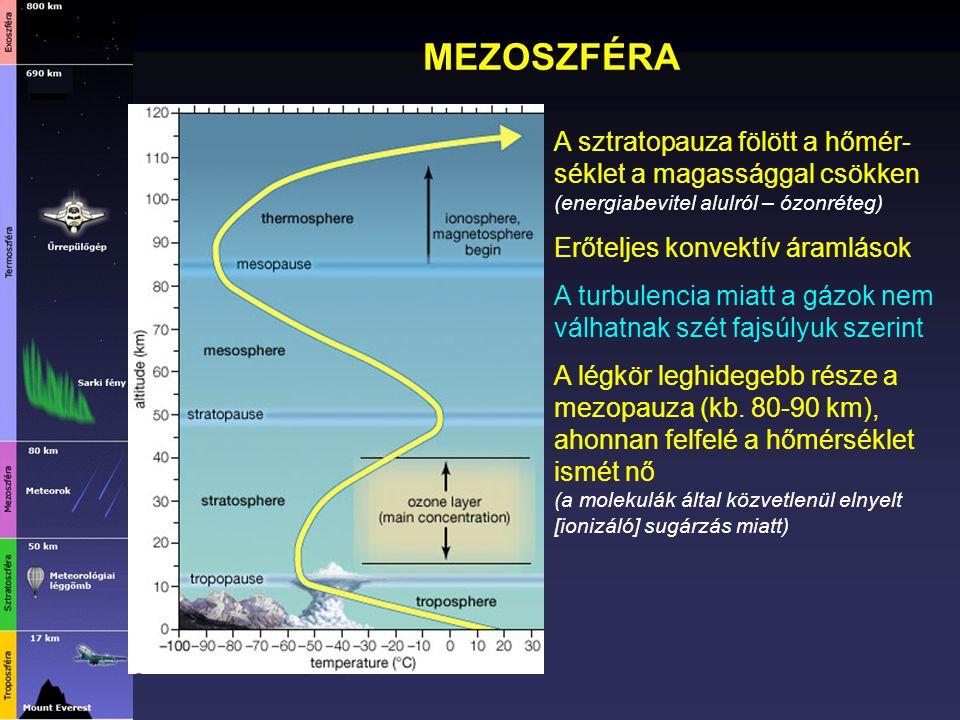 MEZOSZFÉRA A sztratopauza fölött a hőmér-séklet a magassággal csökken (energiabevitel alulról – ózonréteg)