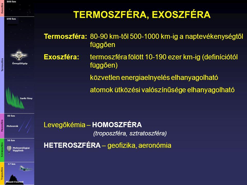 TERMOSZFÉRA, EXOSZFÉRA