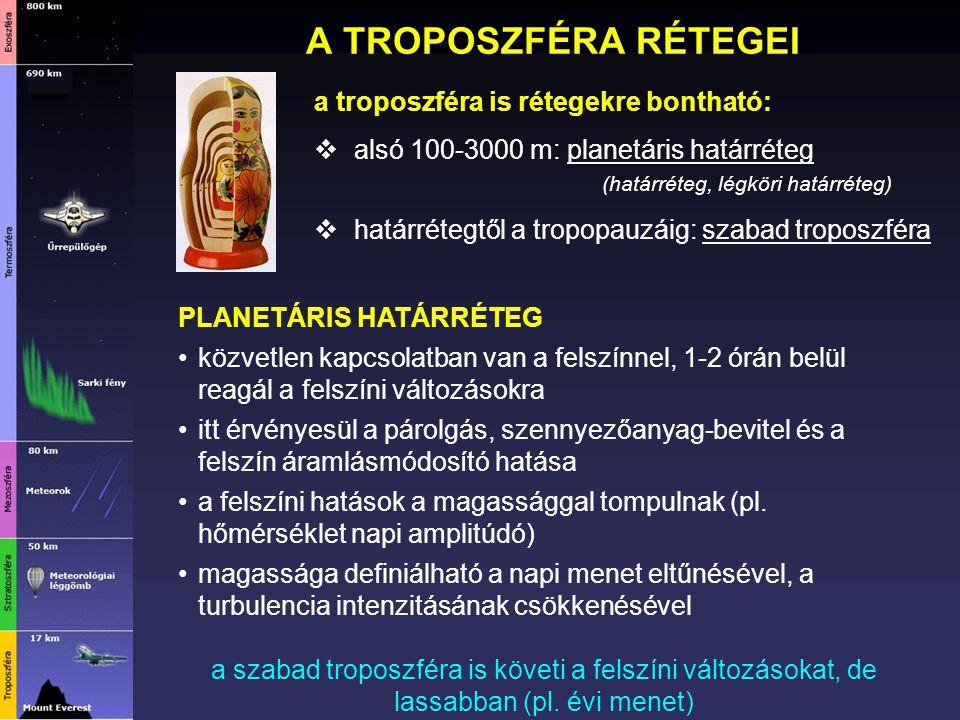 A TROPOSZFÉRA RÉTEGEI a troposzféra is rétegekre bontható: