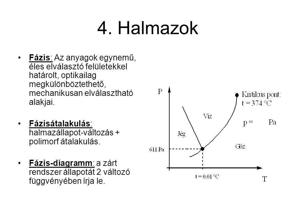 4. Halmazok Fázis: Az anyagok egynemű, éles elválasztó felületekkel határolt, optikailag megkülönböztethető, mechanikusan elválasztható alakjai.