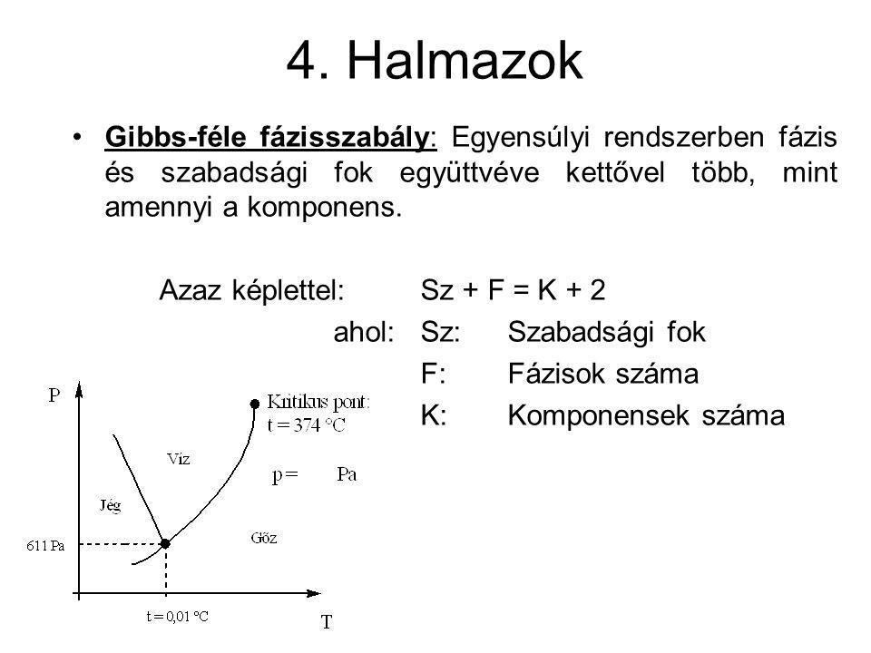 4. Halmazok Gibbs-féle fázisszabály: Egyensúlyi rendszerben fázis és szabadsági fok együttvéve kettővel több, mint amennyi a komponens.