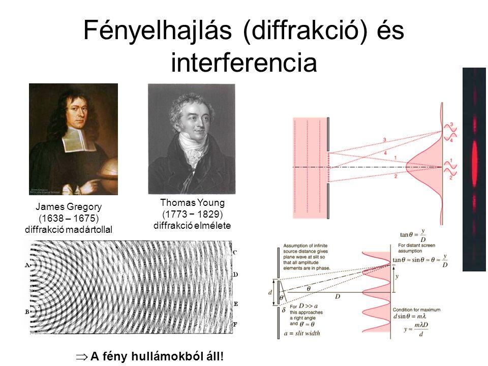 Fényelhajlás (diffrakció) és interferencia