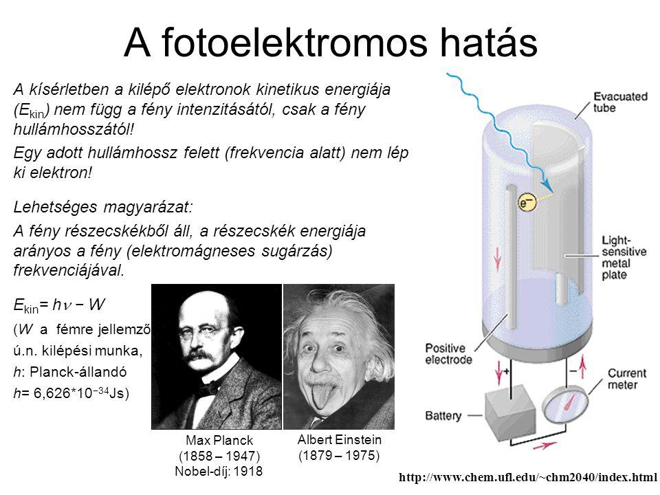 A fotoelektromos hatás