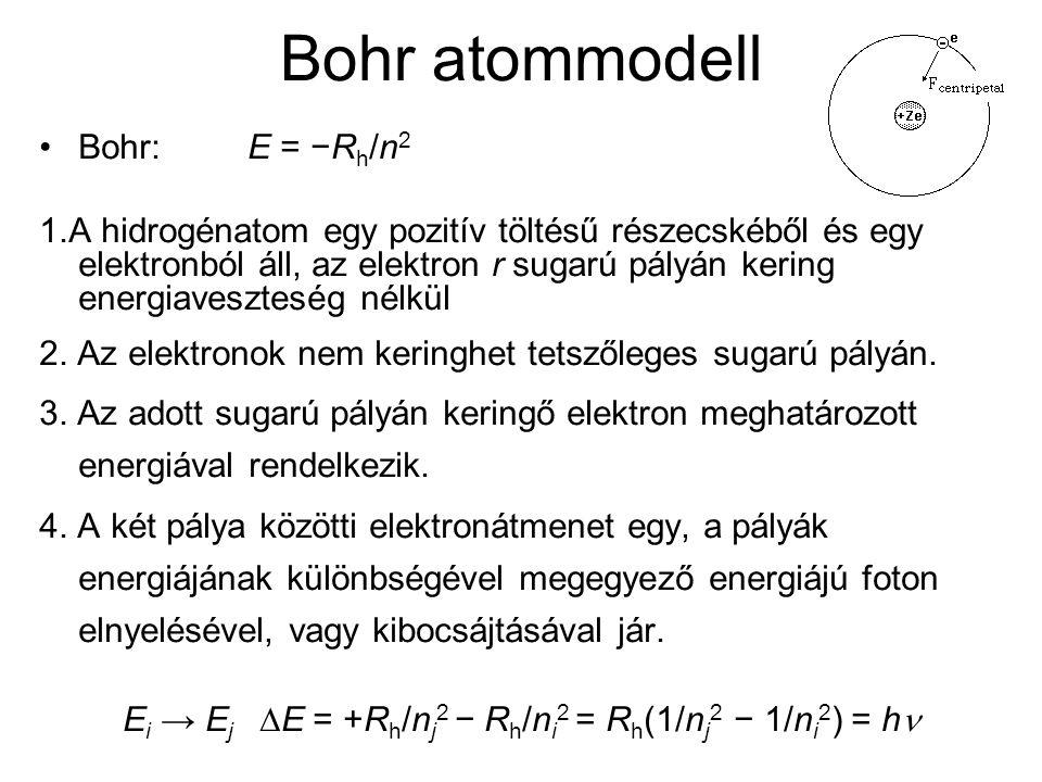 Ei → Ej E = +Rh/nj2 − Rh/ni2 = Rh(1/nj2 − 1/ni2) = hn