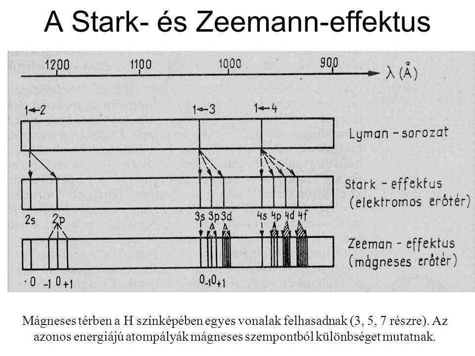 A Stark- és Zeemann-effektus