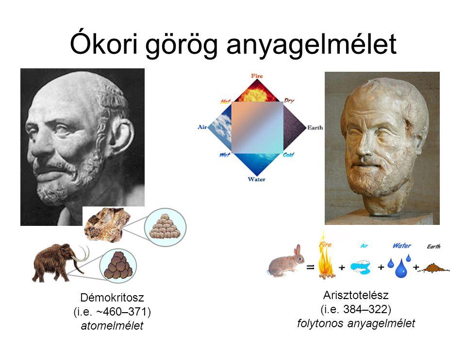 Ókori görög anyagelmélet