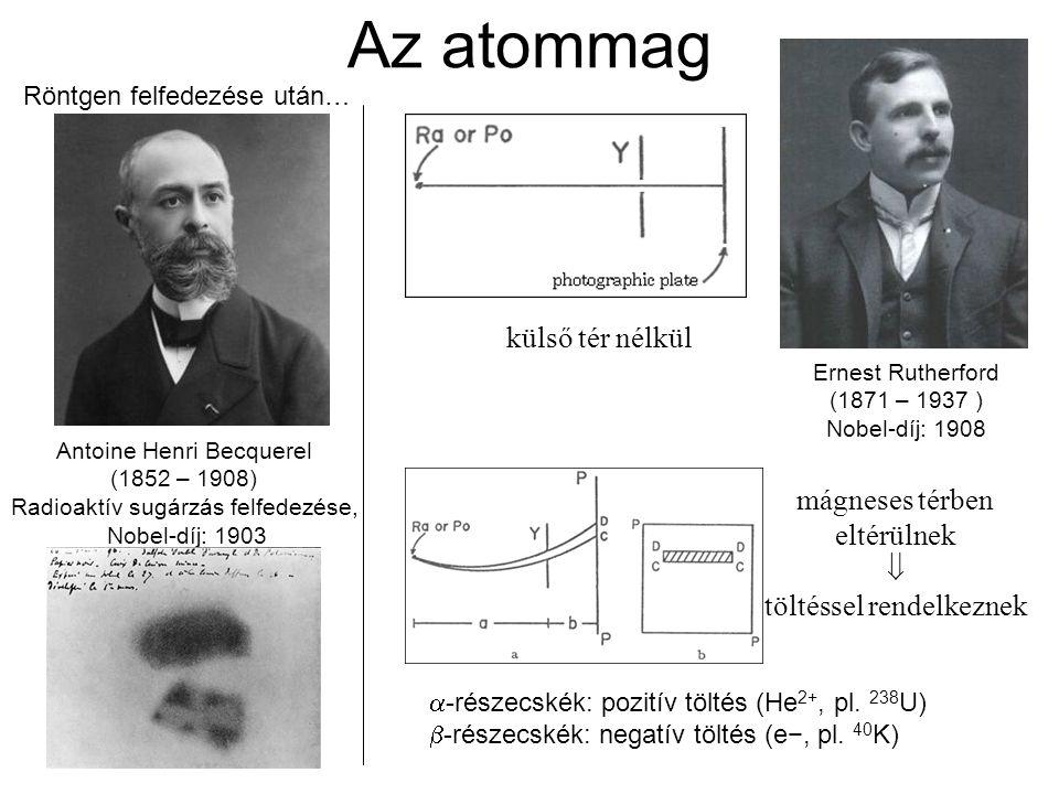 Az atommag külső tér nélkül mágneses térben eltérülnek 