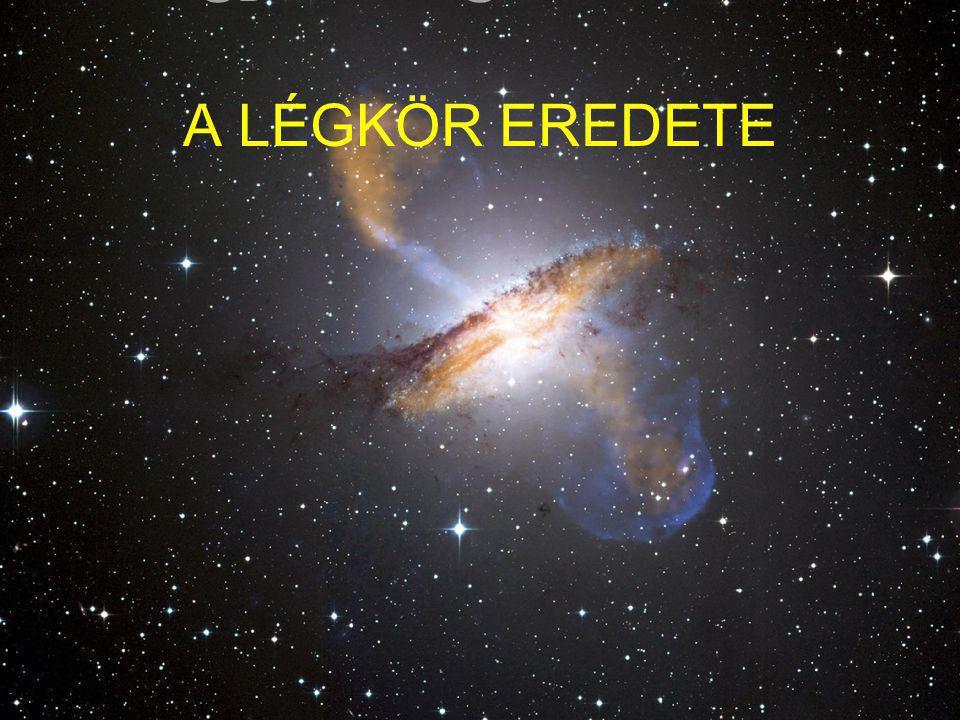 Réges régen, egy távoli galaxisban... A LÉGKÖR EREDETE