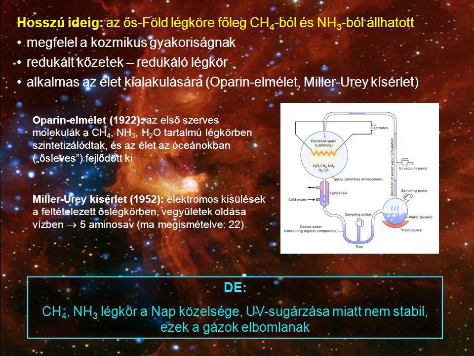 Hosszú ideig: az ős-Föld légköre főleg CH4-ból és NH3-ból állhatott