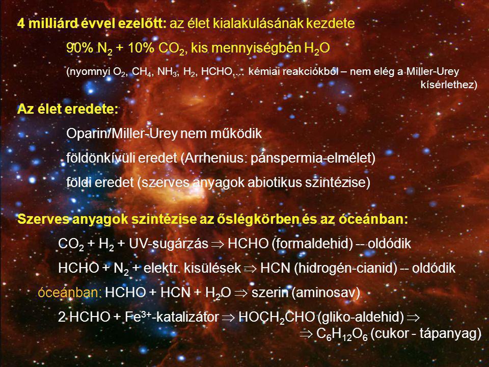 4 milliárd évvel ezelőtt: az élet kialakulásának kezdete