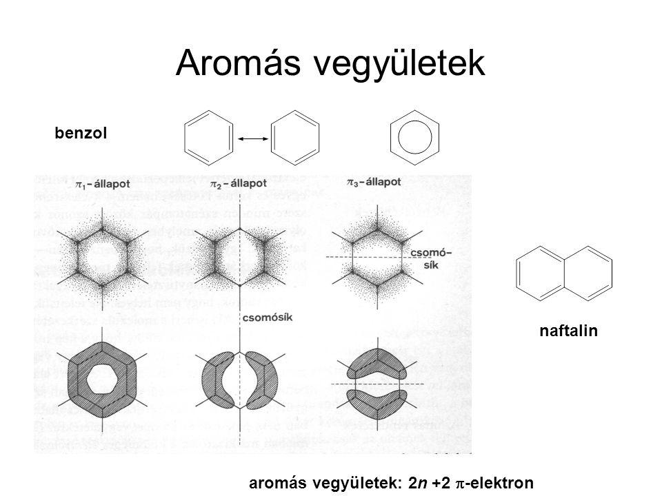 Aromás vegyületek benzol naftalin aromás vegyületek: 2n +2 p-elektron