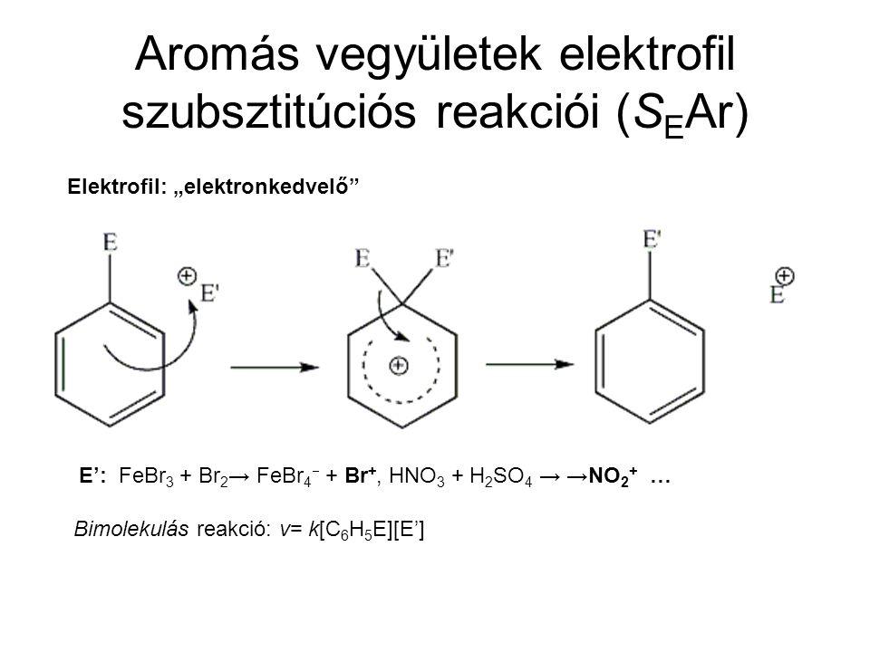 Aromás vegyületek elektrofil szubsztitúciós reakciói (SEAr)