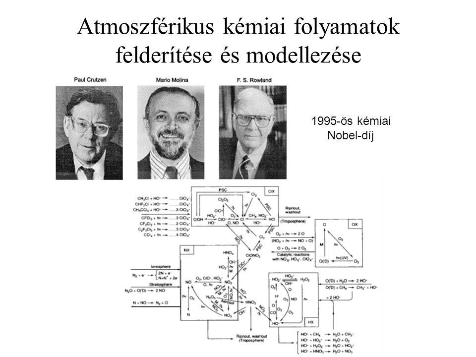 Atmoszférikus kémiai folyamatok felderítése és modellezése